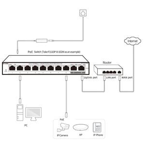 Image 5 - 5 Port Fast Ethernet Umanaged PoE Schalter mit 4 Port PoE 38W lan ethernet hub rj45 5 port 10/100Mbps netzwerk switch ethernet