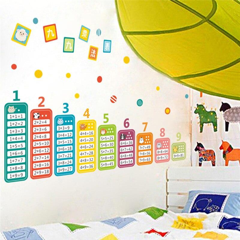 Tabla de multiplicación de 99 dibujos animados para niños, pegatinas de pared de juguete de matemáticas para niños, calcomanías de mural educativos montessori para niños