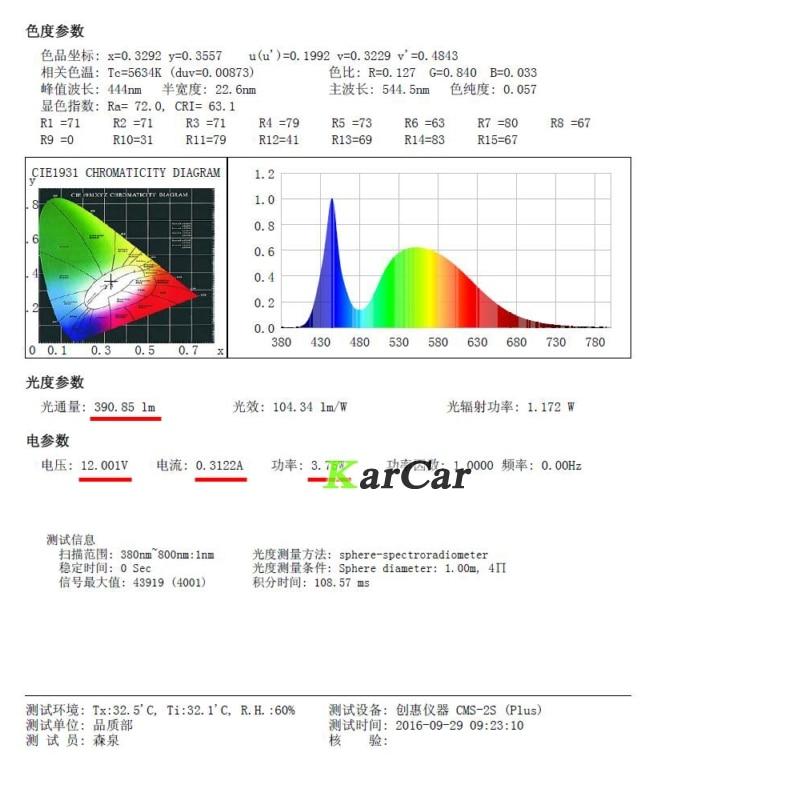 2 piezas brillante 390LM XBD 40W T15 LED Bombilla de cola de coche - Luces del coche - foto 6