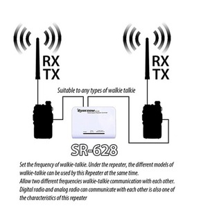 Image 5 - SR 628 Surecom  Controller Cross Band Duplex Repeater SR628  for All Walkie talkie Two way radio  talki walki With K1 plug