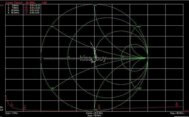 11 HF 발룬 방수 150W 1-60Mhz 비율 발룬 HF 아마추어 무선 다이폴 안테나 단파 단파 발룬
