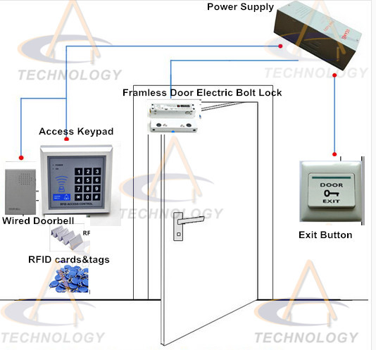 security system wiring diagram lube oil single frameless glass door pin rfid access control 180 degree open complete set ...