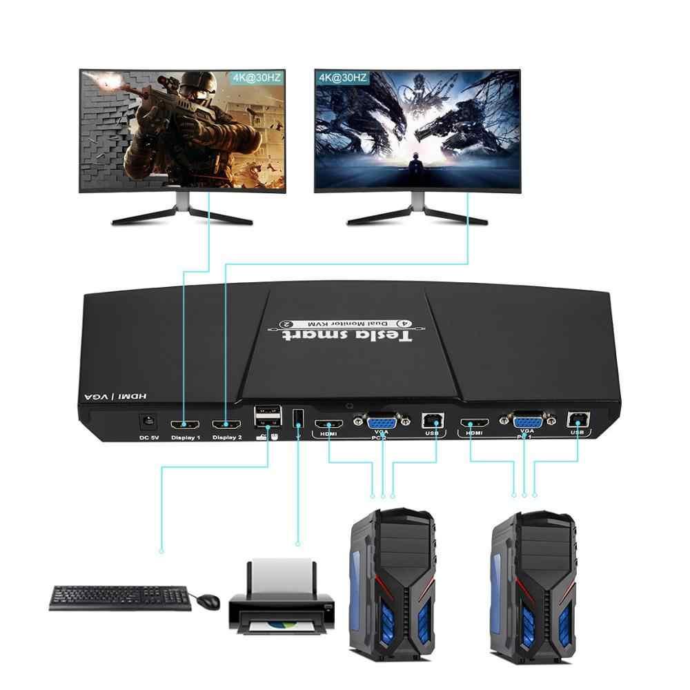4K@30Hz & 2 USB 2.0 Hub Dual Monitor KVM for Dual Port Video ...