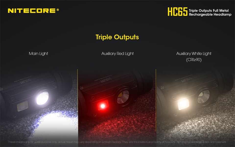 Nitecore HC65 светодиодный фонарик Cree XM-L2 U2 + ультратонкое естественное освещение CRI + красный светодиодный 1000lm USB Перезаряжаемые фар