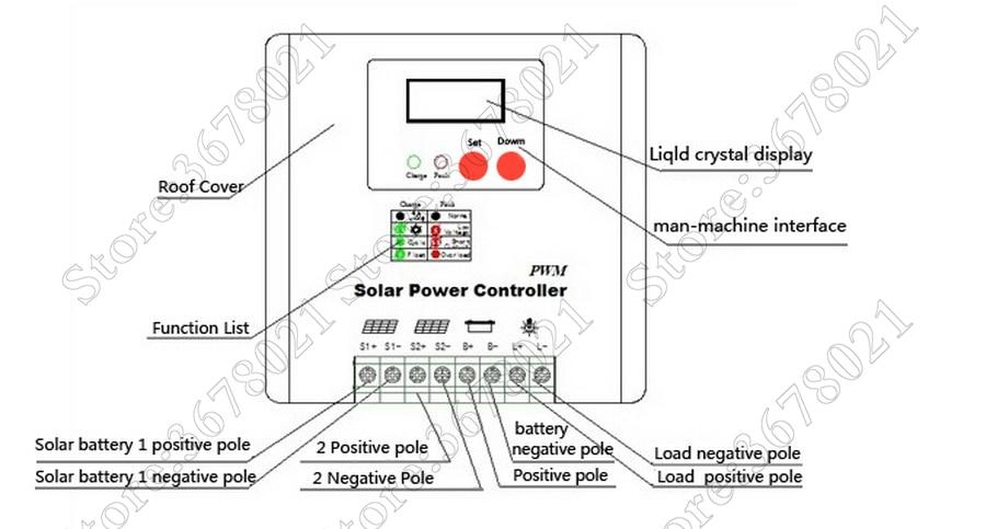 Display lcd 96 v carregador de bateria