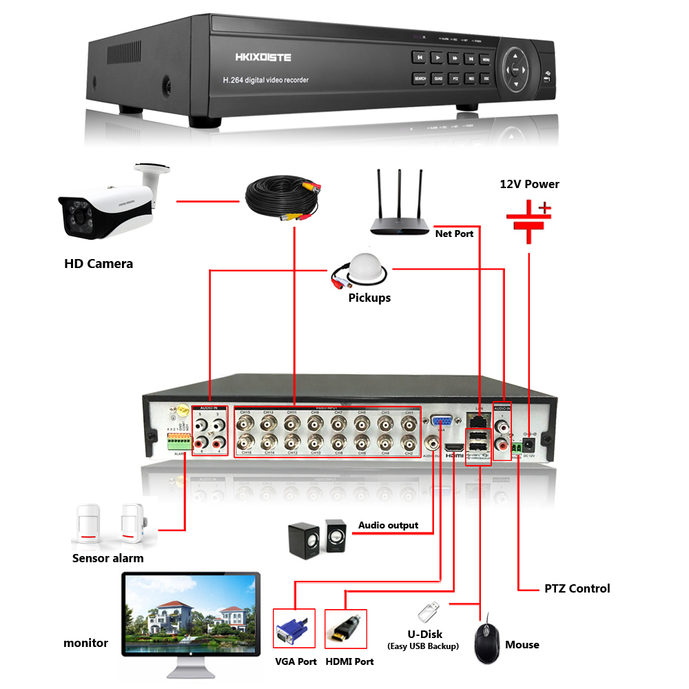Hot 16CH AHD DVR 1080P 1080N AHD-N H CCTV Recorder Camera Onvif Network 16 Channel IP NVR 1080P 6CH Audio Input Multi-language