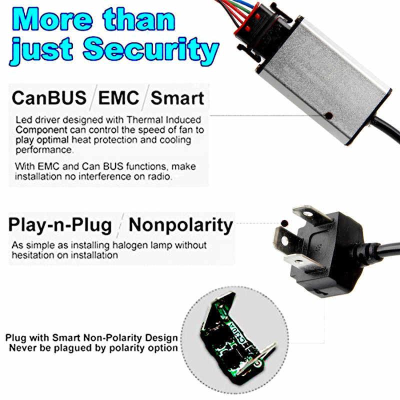 Xenplus 2Pcs H4 LED H7 H11 H8 9005 H1 H3 H9 H27 Car Headlight Bulbs LED Lamp 9006 HB4 Cree Chip 7000LM Auto Fog Lights 6000K 12V