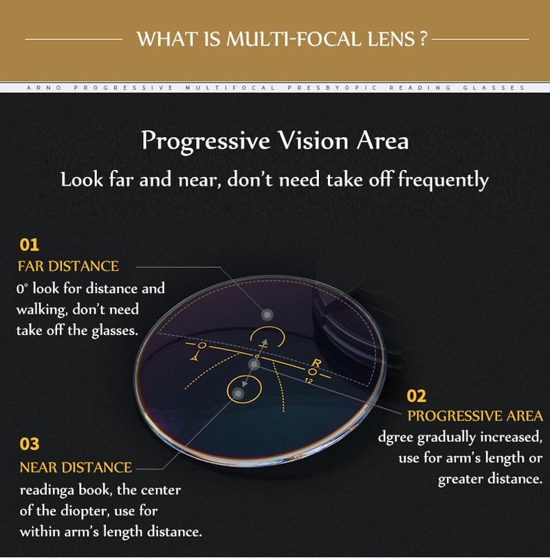 Progressive Multi-Focus Eye Glasses 1