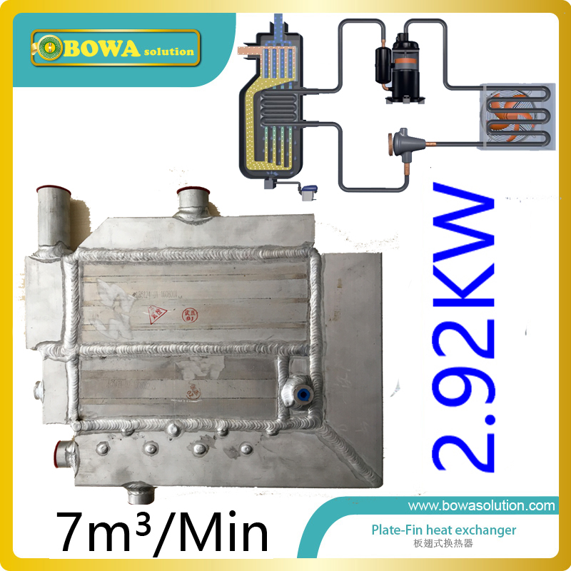 7m3/min(2.9KW cooling capacity) special heat exchanger with water drain pipe for air dryer chamber and freezer dryer machine r410a compressor 1250w cooling capacity suitable for dehumidifiermachine or air dryer machine