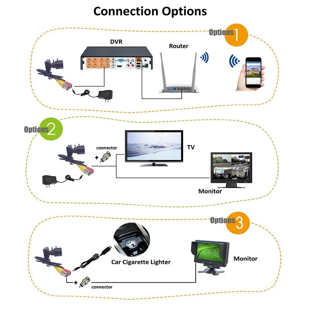 800tvl Varifocal Objectif Mini Caméra 2.8-12mm Objectif Réglable + - Sécurité et protection - Photo 6