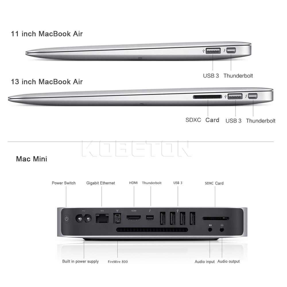 Kebidumei Thunderbolt Mini DP a HDMI adaptador DisplayPort Multi-media de puerto de Cable para Apple Mac Macbook Pro aire