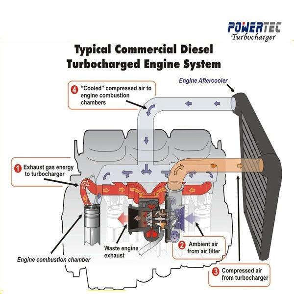 GT1238S Турбокомпрессор 727211 turbcharger A1600960999 turbolader для смарт-МХК Smart Fortwo/смарт-МХК Smart roadster(MC01