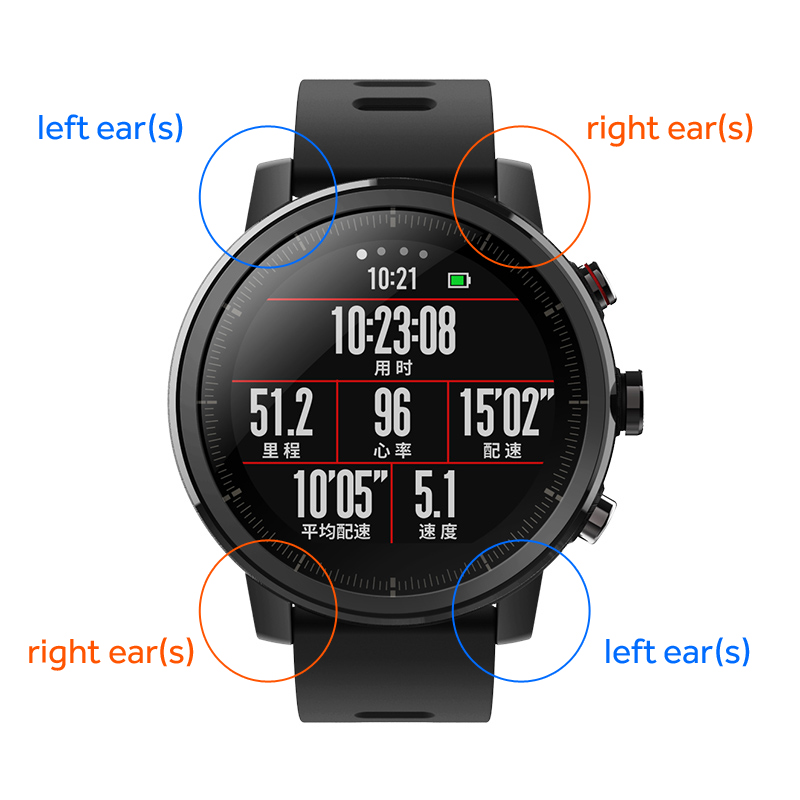 Ears for Xiaomi Huami Amazfit 2 Amazfit Stratos Pace 2 Smart Watch