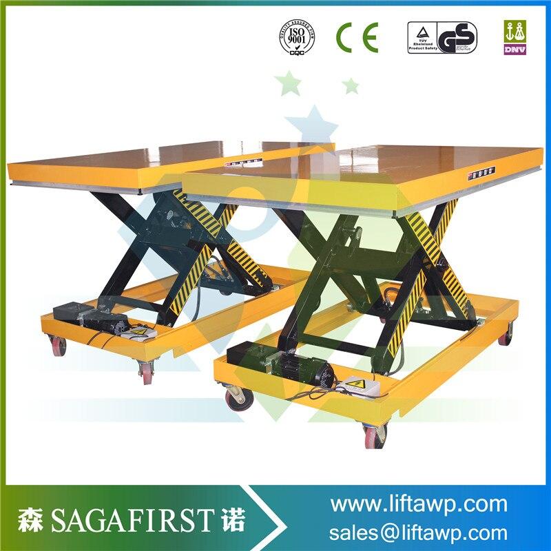 Mini Hydraulic Scissor Lift : Qingdao sinofirst ce iso self propelled hydraulic scissor