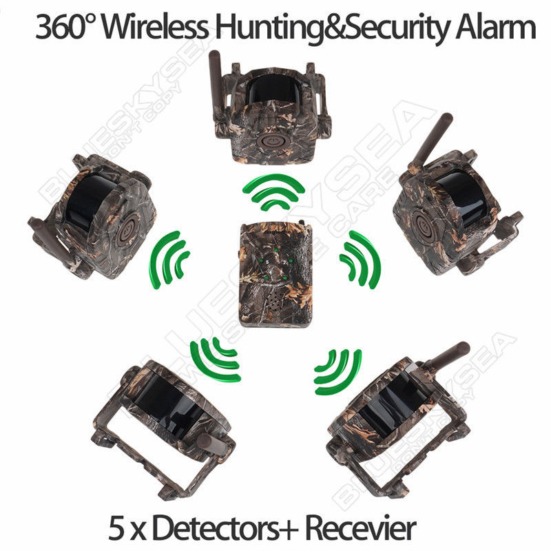 Bestguarder SY-007 360 degree Wireless Hunting Trail&Security Alarm Motion Dectect 1x Receiver+5 Detector bestguarder sy 007 360 degree wireless hunting trail