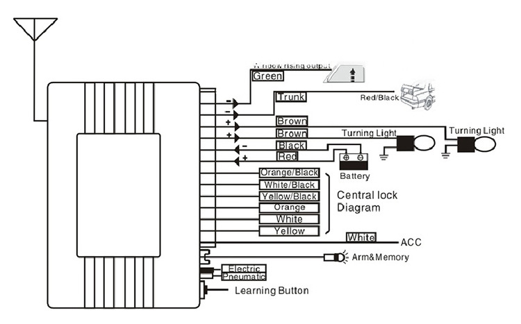 viper 211hv 1 way keyless entry system wiring diagram