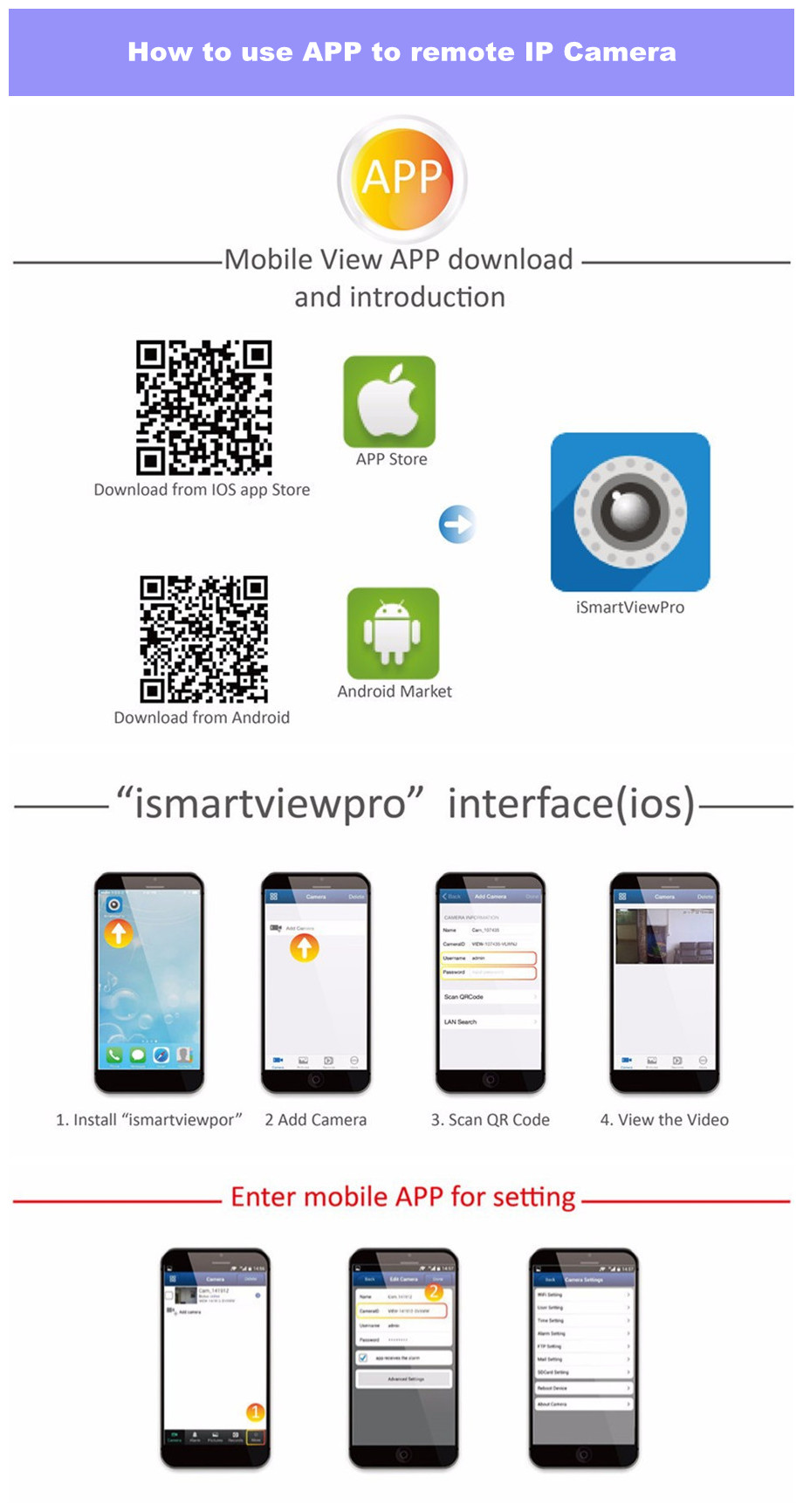 how to use APP