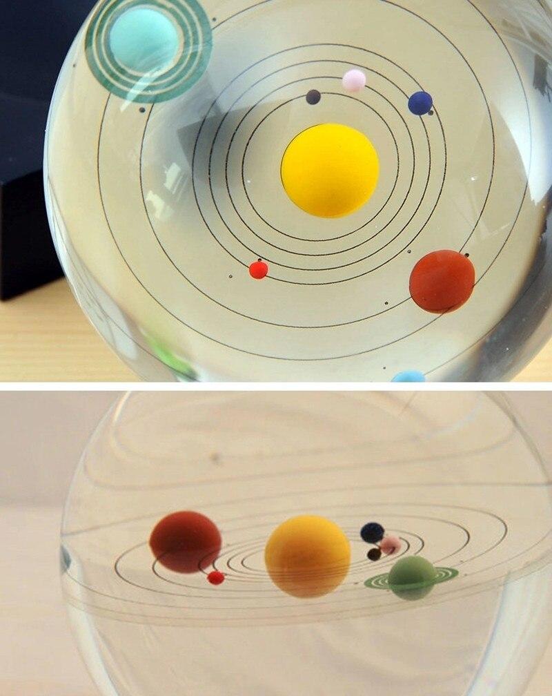geekoplanet.com - Solar System Crystals Sphere