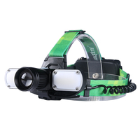 SKYWOLFEYE Headlight LED Headlamp Head Light High Power Flashlight Cycling Fishing Camping Mining Lights Mini 18650 Torch Boruit