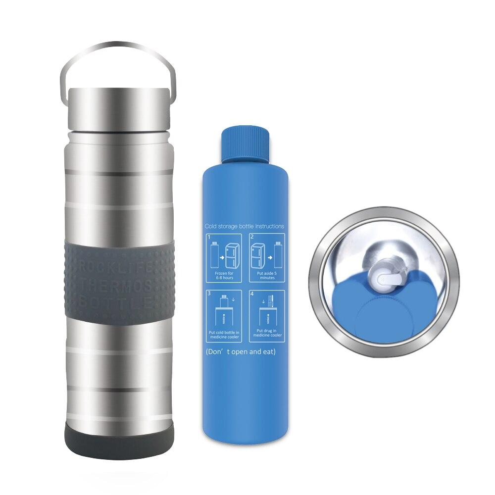 DISON Medicine Cooler Travle Case Refrigerator Portable Mini Fridge Cooler Box
