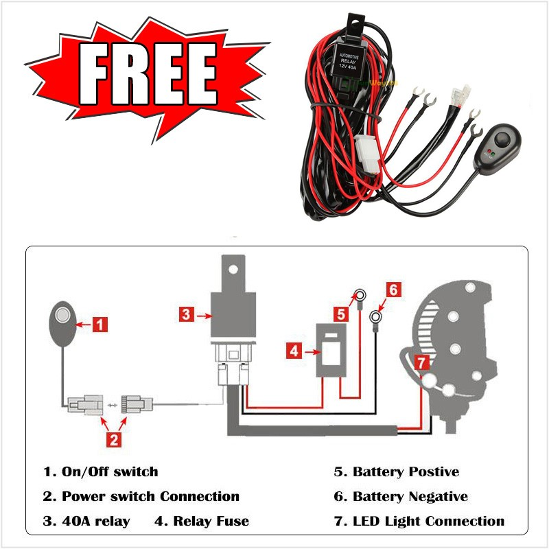 free 4D wire