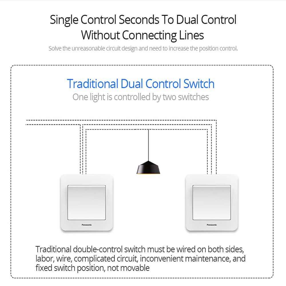 86 typ TISHRIC T433 RF 433mhz Panel ścienny zdalne sterowanie dotykowe led światło praca z Sonoff T1/T2/T3/TX/RF/4CH PRO R2 Smart Home