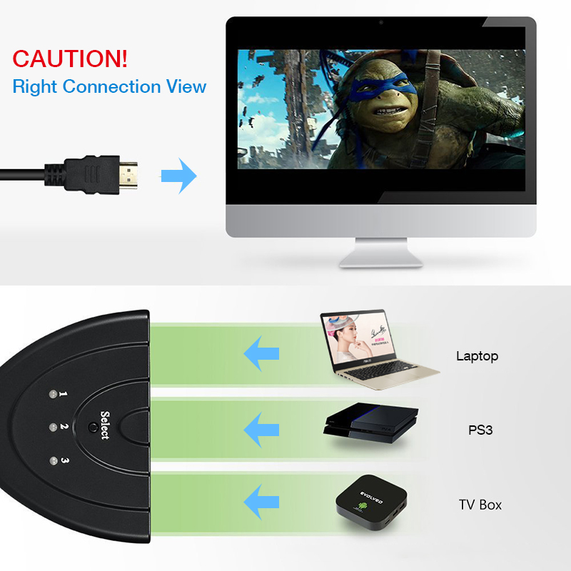 Amkle Mini 3 Port HDMI Splitter Adapter Cable 1.4b 4K*2K 1080P Switcher HDMI Switch 3 in 1 out Port Hub for HDTV Xbox PS3 PS4
