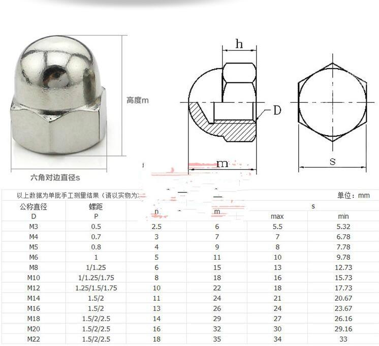Kuejotty 155pcs Black Dome Acorn Bolt Cap Nuts Hex Protector Cap Assortment Kit,6 Sizes M4 M5 M6 M8 M10 M12