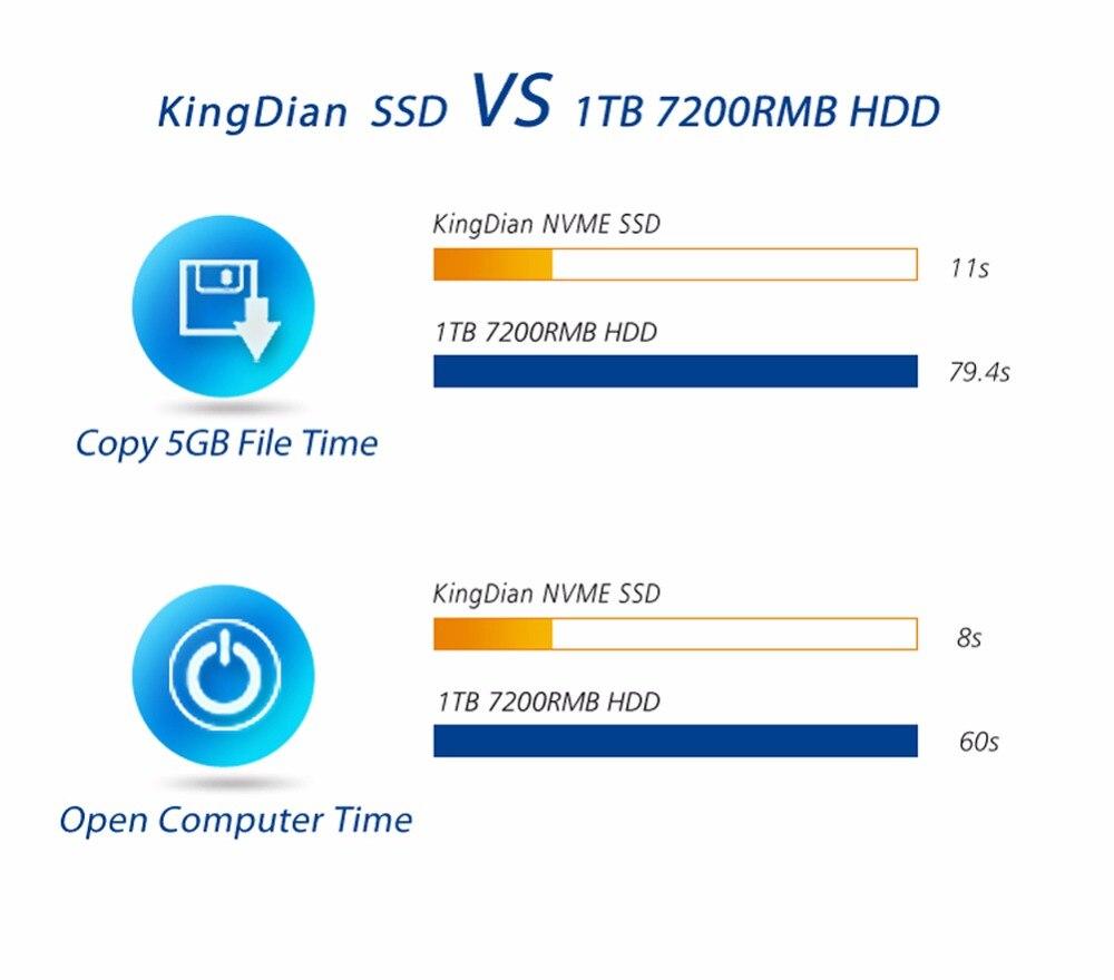 NV480-120GB_05