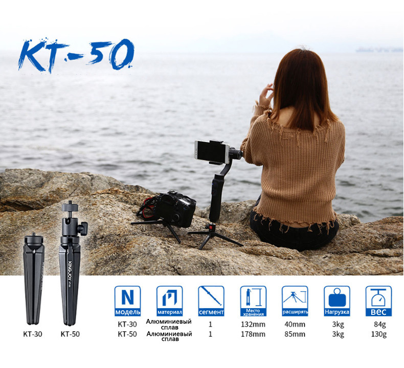 kt-30_06