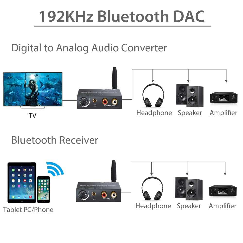 192kHz DAC Converter with Bluetooth Receiver Volume Control Digital Optical  Coaxial Toslink to Analog Audio Converter Adapter