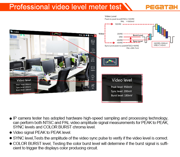 Video Level meter