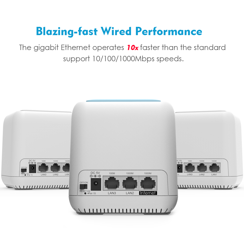 5Ghz Smart Wireless WiFi System with Touchlink WAVLINK Halo 3 ...