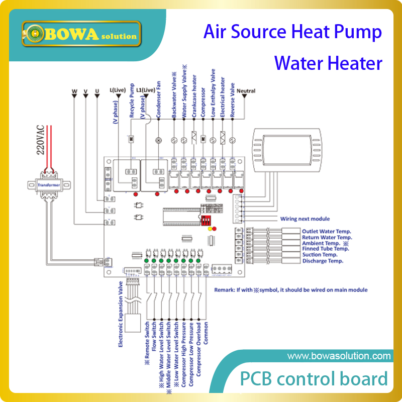 PCB control board for Air Source Heat Pump water heater controls all parts, including compressor, condenser fan, recycle pump .. big togo main circuit board motherboard pcb repair parts for nikon d610 slr