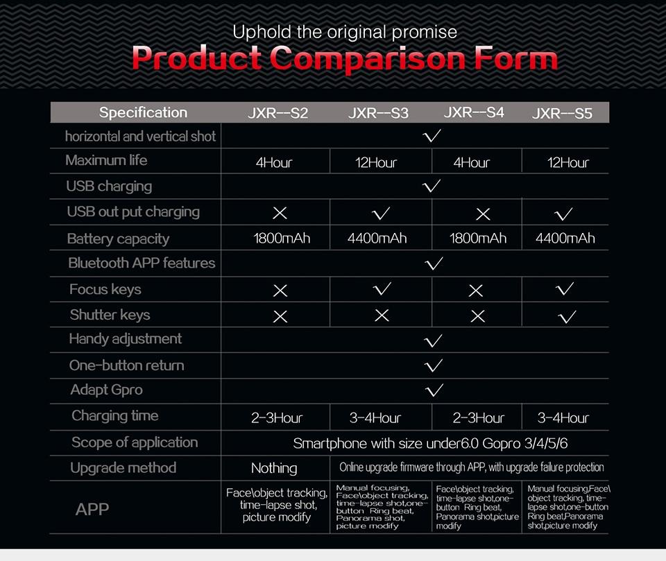 gopro camera S5-Details_07