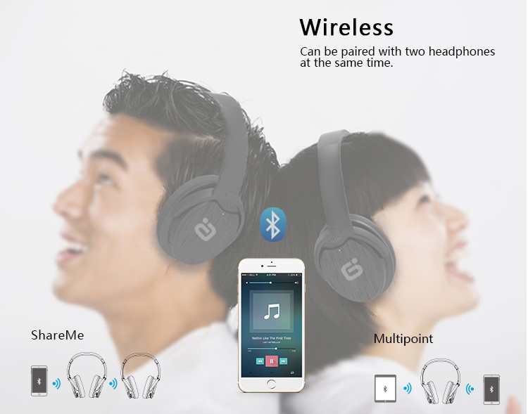 Wireless Bluetooth Headphones Active Noise Cancelling