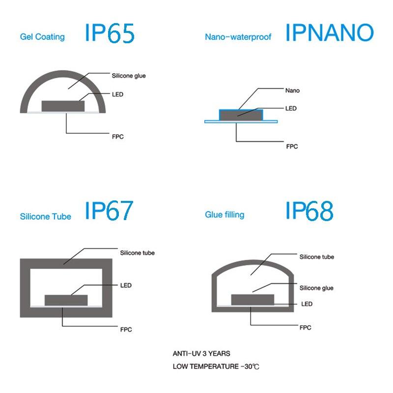 940nm LED Flexível Fita Livre grátis