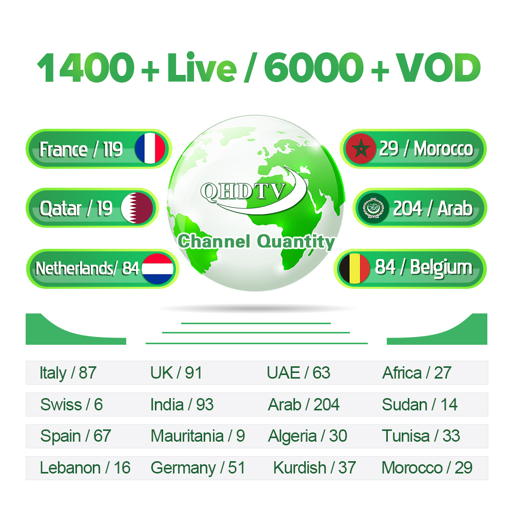 Leadcool QHDTV 1 an IPTV France arabe RK3229 Android 8.1 1 + 8G IPTV Box pays-bas belgique italie QHDTV abonnement IP TV Box - 2