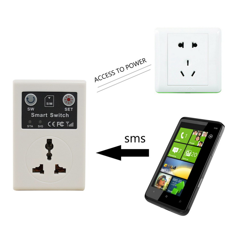Newest EU UK 220V Phone RC Remote Wireless Control Smart Switch GSM Socket Power Plug fo ...