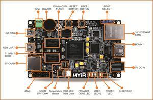 Image 4 - XILINX ZYNQ 7020 ARM Cortex A9 + Xilinx XC7Z020 FPGA Development Board Control Board XC7Z020 Circuit  DEMO Board Free Shipping