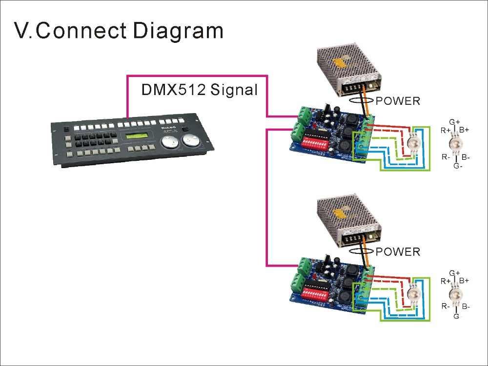 Corrente constante Canal DMX512 700MA * 3 Controlador RGB 3CH DMX512 Decodificador DC5-36V