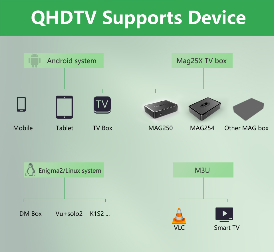 QHDTV-support-device