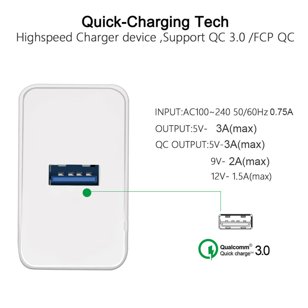EU US Quick Charger 5V 3 5A QC 3 0 USB Phone Charger Wall Fast Charger Cable for iphone plus Apple Samsung Huawei Xiaomi Android in Mobile Phone Chargers from Cellphones Telecommunications
