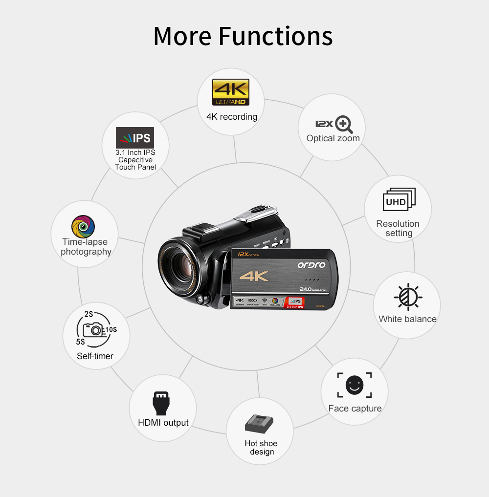 Ordro HDV-AC5 4K Camcorder 12X Optical Zoom 3.1 IPS Touch Screen Ultra HD 1080P 60FPS Digital WiFi Camera 16