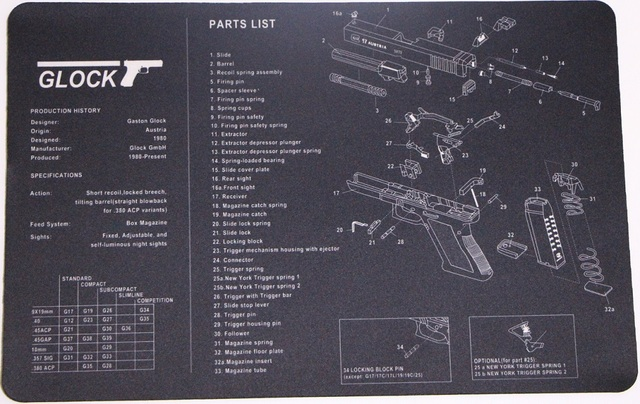 Superb New 17X11 Waterproof Non Slip Glock Gun Cleaning Mat With Parts Wiring 101 Capemaxxcnl