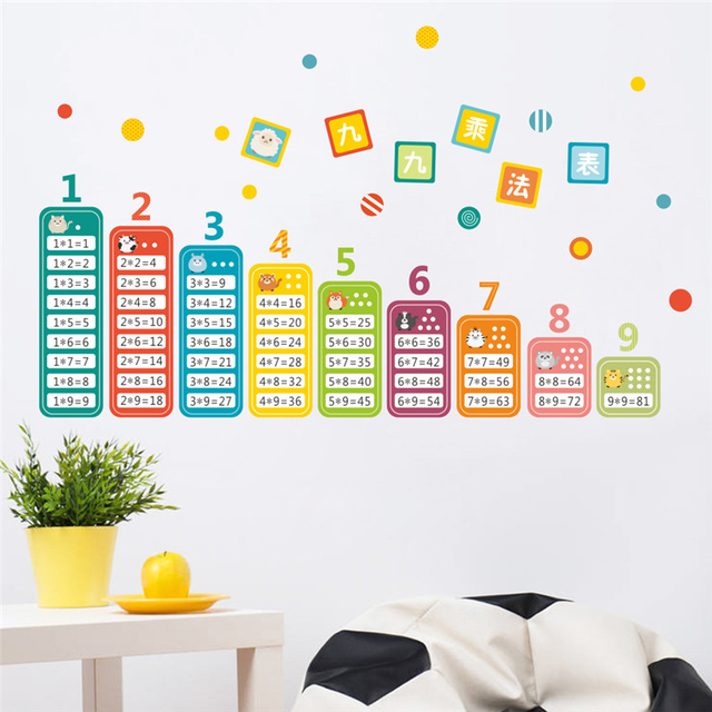 Children 99 Multiplication Table Cartoon Wall Stickers For Kids Rooms Kindergarten Environment Layout Learn Math Diy