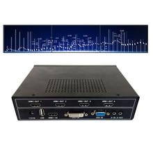 1×3 HDMI видео стены процессора для LED TV видеостена выход HDMI VGA, DVI, HDMI вход USB