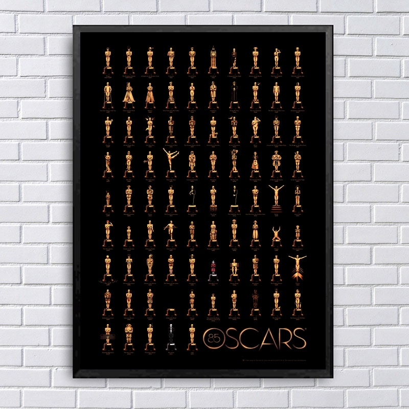 Oscars through 85 years Infographic Chart Art Silk Fabric Poster Prints Home Wall Decor Painting 24x36 Inches image