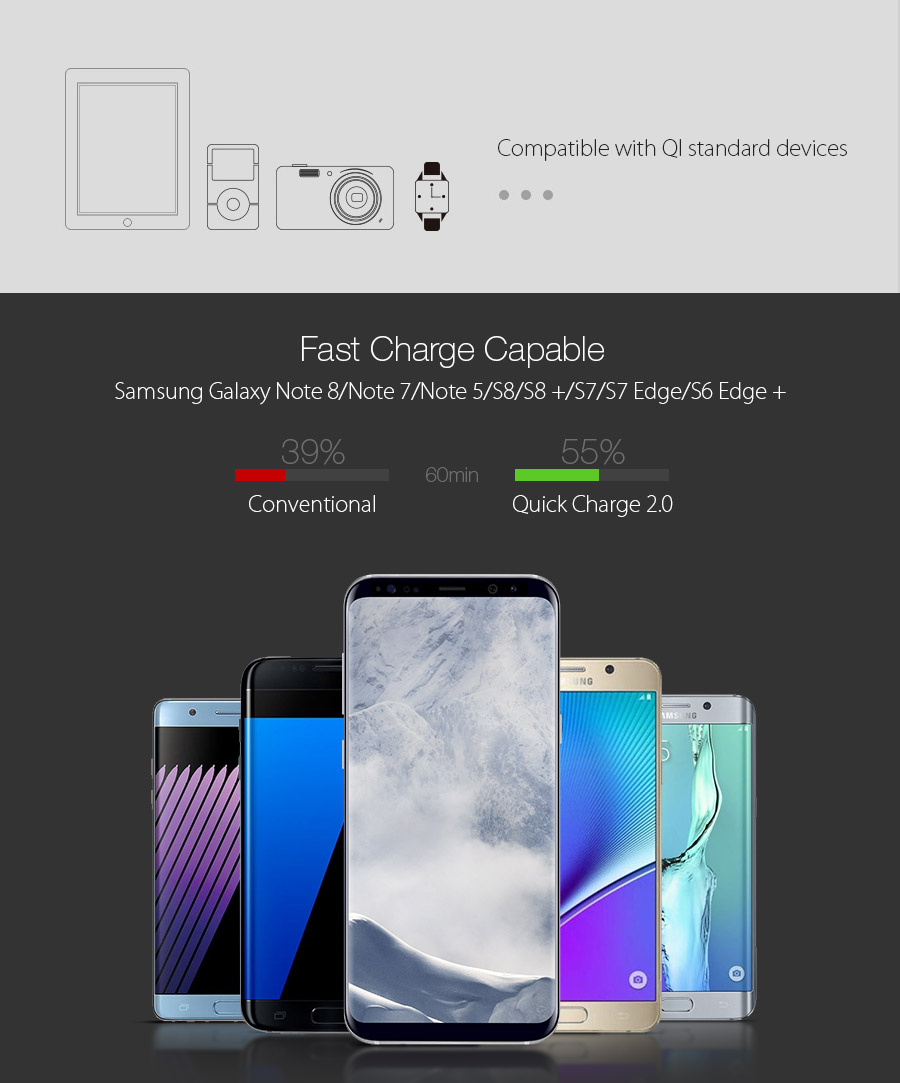 BlitzWolf Qi Wireless Charger Desktop Mobile Phone Charger 9V Fast Charging Pad For Samsung S8+ S7 S7 Edge Smart Phones Chargers