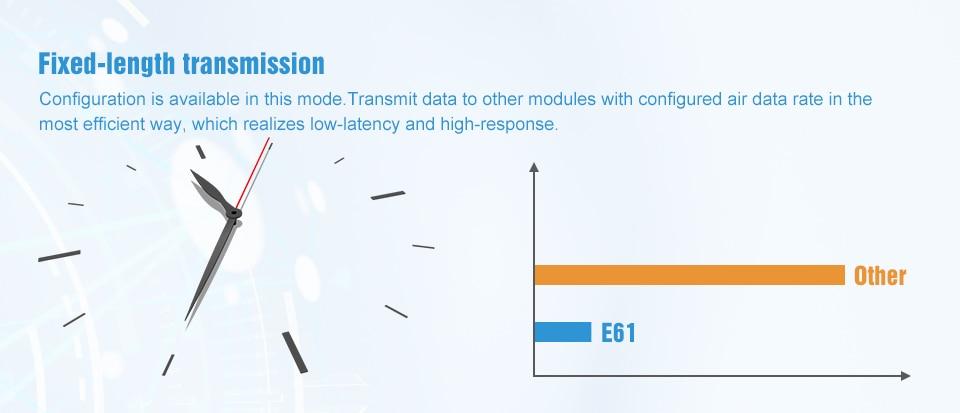 E61-TTL-1W 433M 1w SI4463 (4)